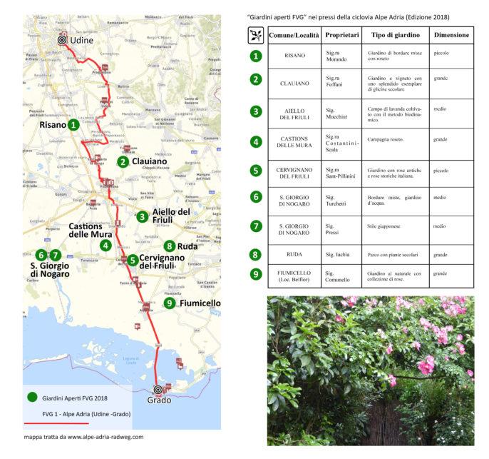 garden-route